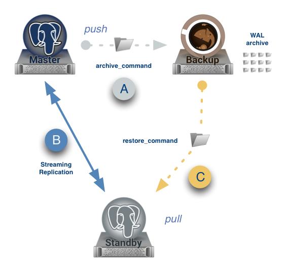 Tips — Omid Raha MyStack 0 1 documentation
